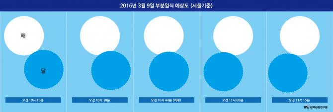 한국천문연구원 제공
